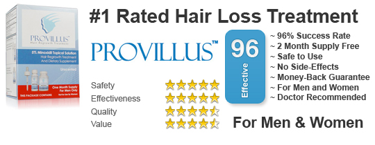 Provillus rating