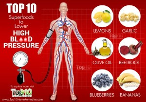foods that raise blood pressure
